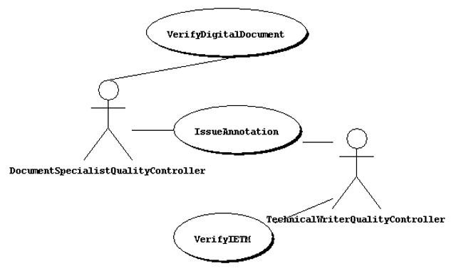 stars authoring  requirements analysis document rev 3 0