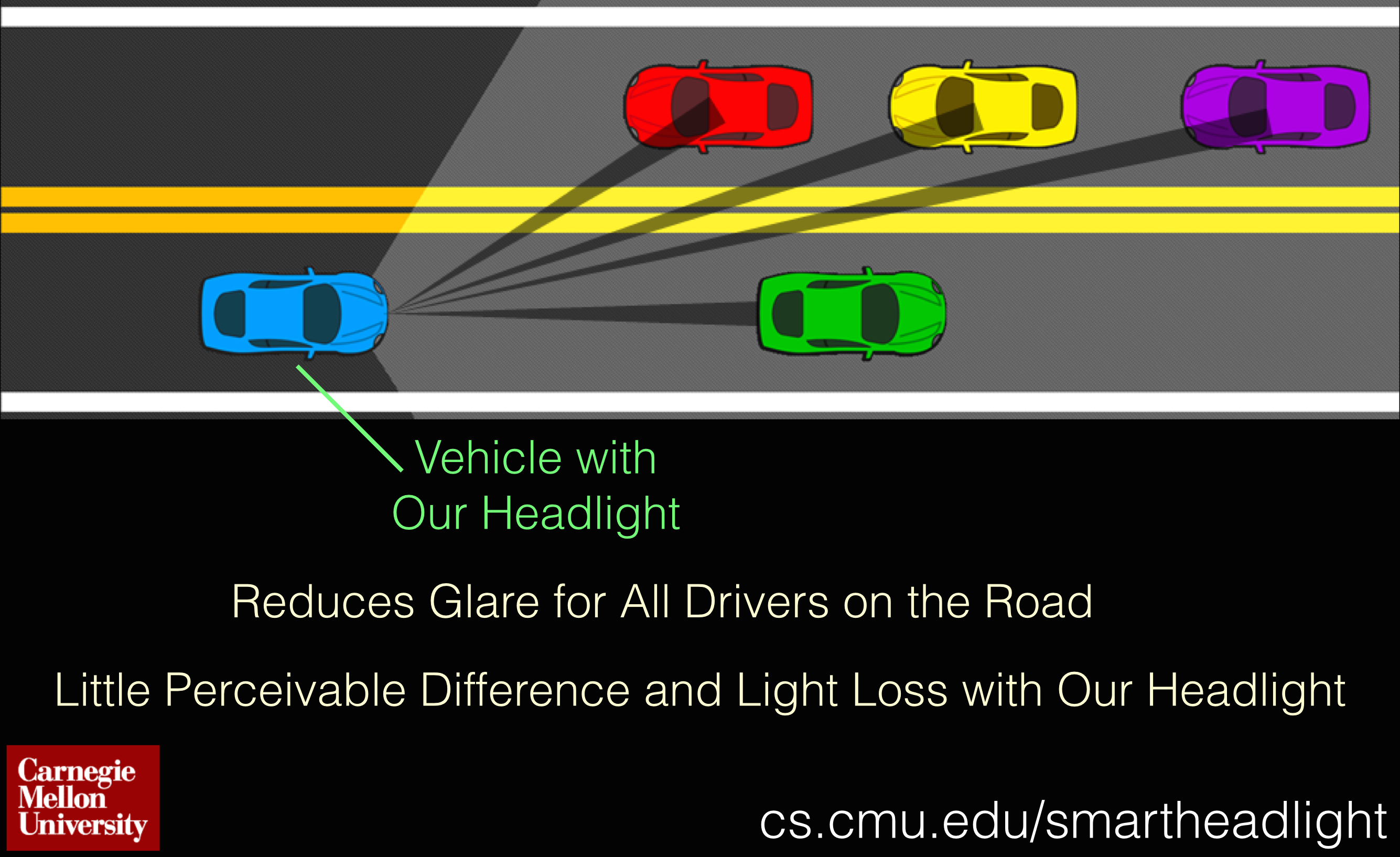 Programmable Automotive Headlights Anti Glare Adaptive Lighting System For Automobiles Our Approach And Results