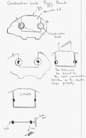 Remarkable Combination Lock Piggy Bank Wiring Digital Resources Honesemecshebarightsorg