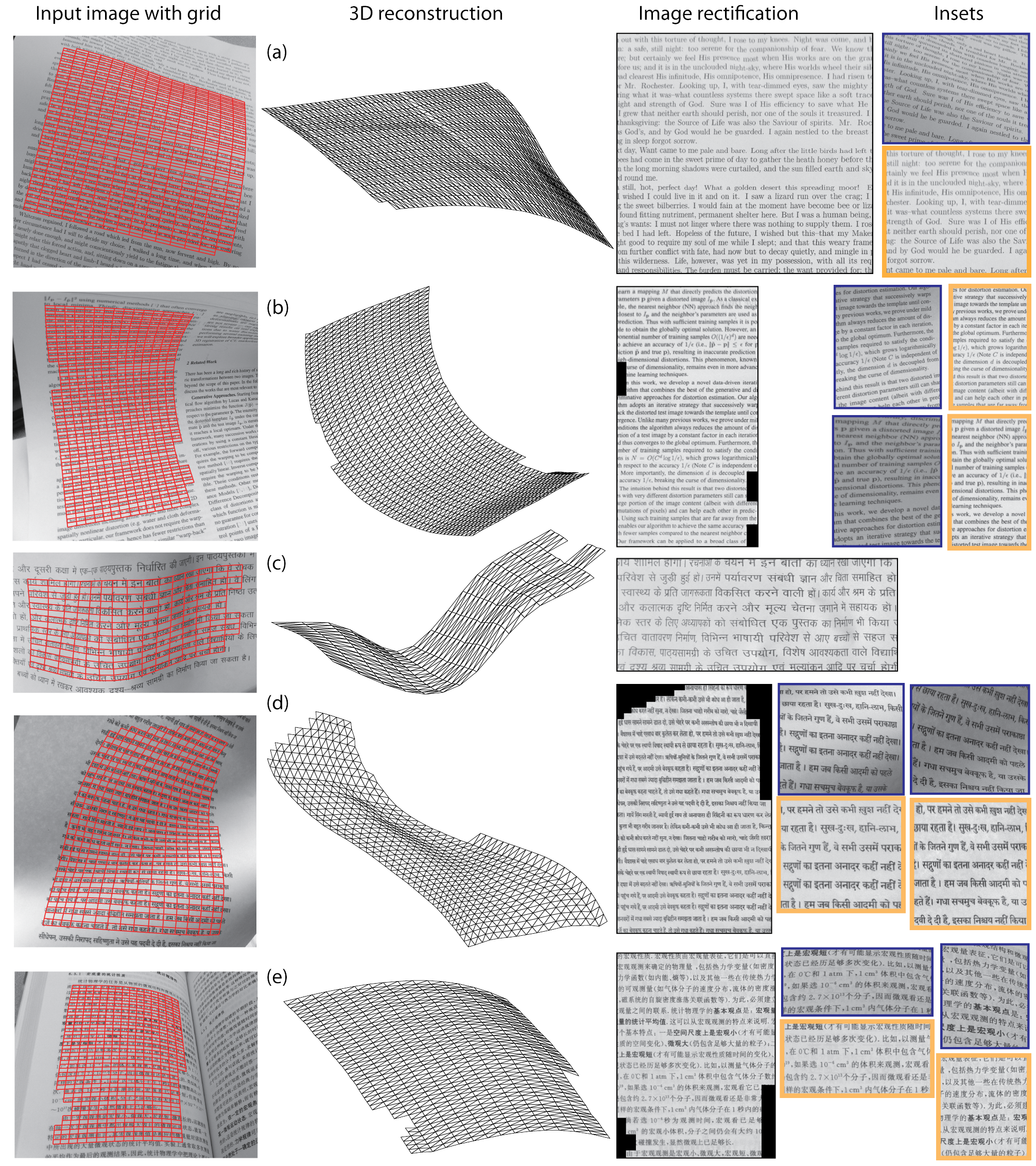 rectification and 3d reconstruction of curved document images