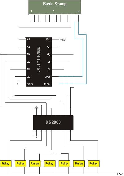 Outstanding 8 Bit Shift Register Wiring Digital Resources Inamasemecshebarightsorg