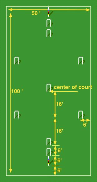 ri croquet tournament rules