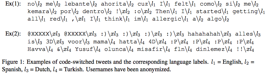Estimating Code-Switching on Twitter with a Novel Generalized Word-Level Language Detection Technique
