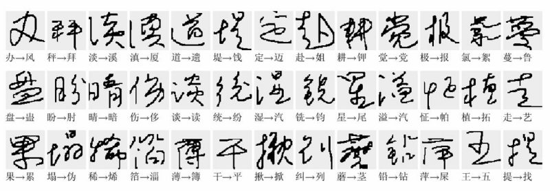 j in chinese writing Useful information about the chinese alphabet, how to write letters, pronunciation and calligraphy, you will also learn the different consonants and vowels in chinese.