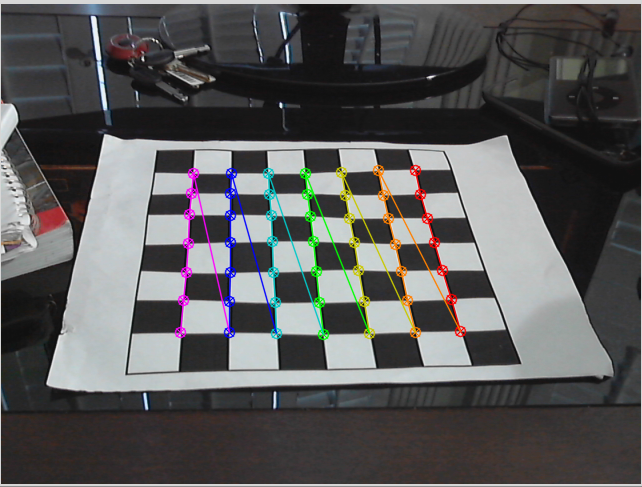 Markerless Augmented Reality on Planar Surfaces