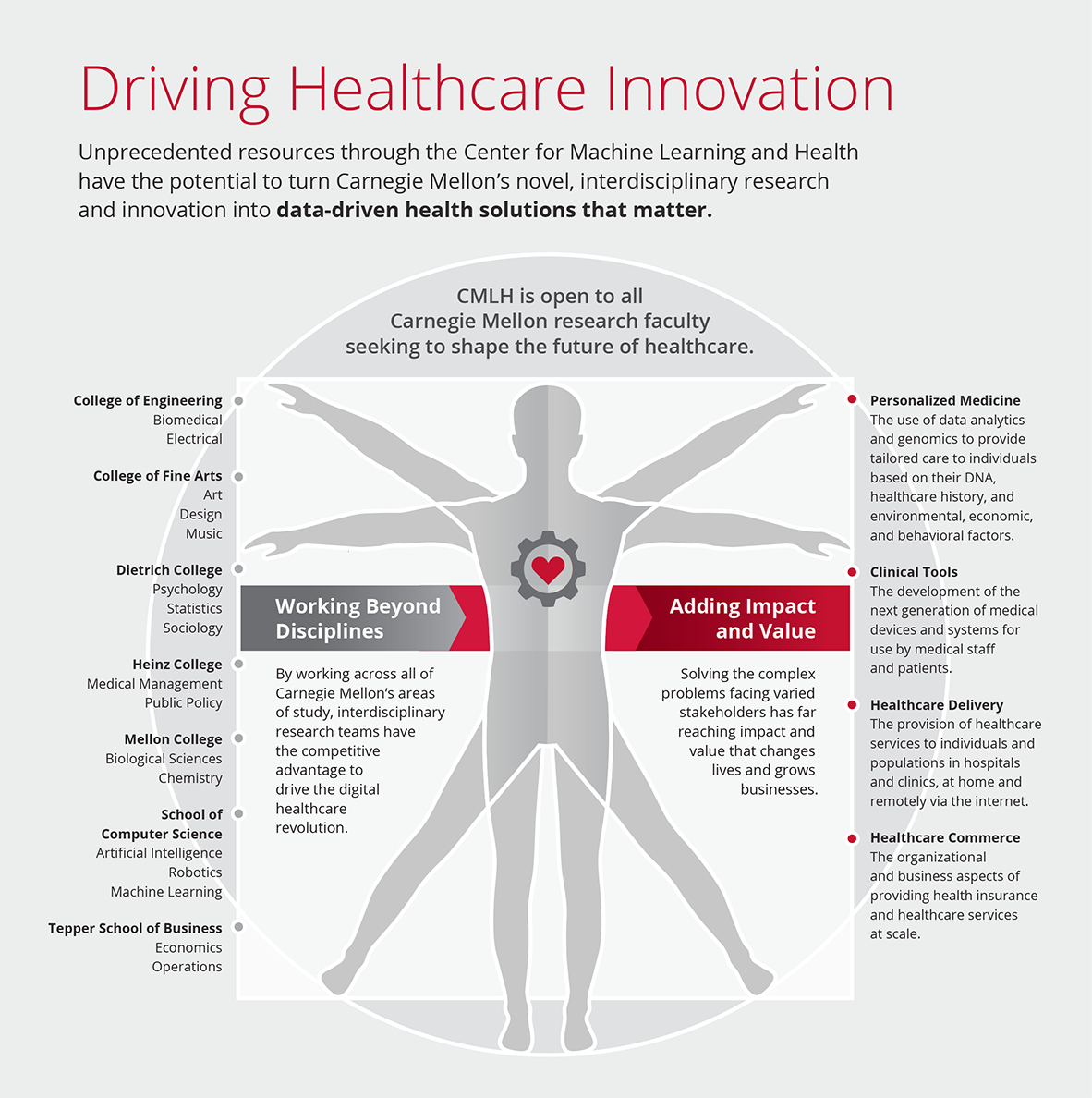 Driving Healthcare Innovation - Unprecedented resources through the Center for Machine Learning and Health have the potential to turn Carnegie Mellon's novel, interdisciplinary research and innovation into data-driven health solutions that matter.