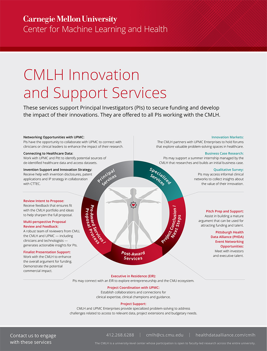 CMLH Support Services One Pager