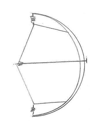 Basic Bow Diagram
