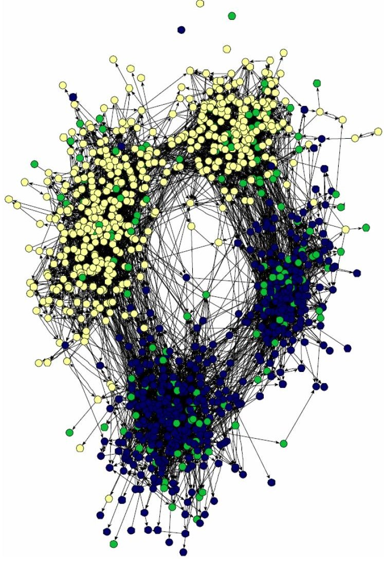 research papers graph theory