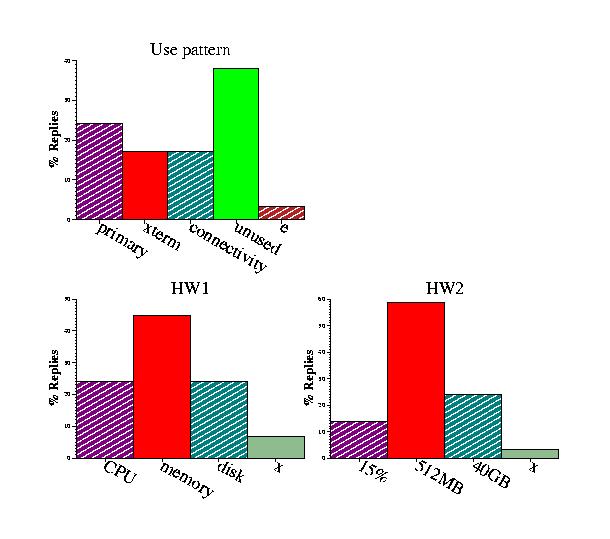 Index of /~dpelleg/survey/2002