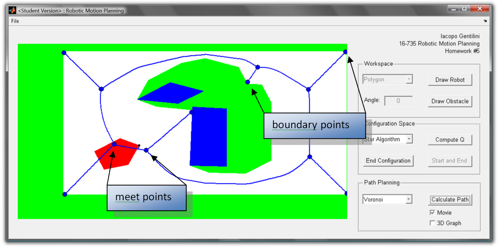 Generalized Voronoi Diagram