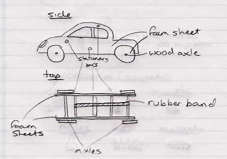 Concept 1 Rubber Band Car